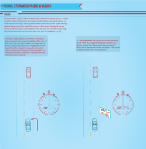 stopwatch-pacing
